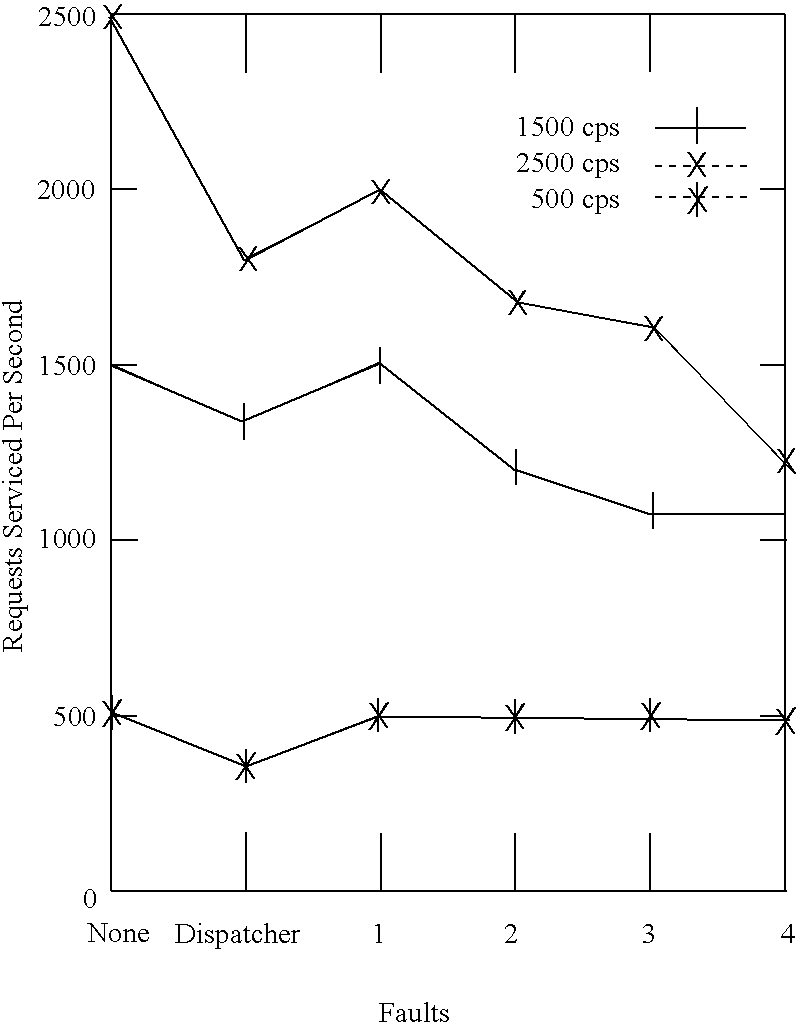 Figure US20030046394A1-20030306-C00001