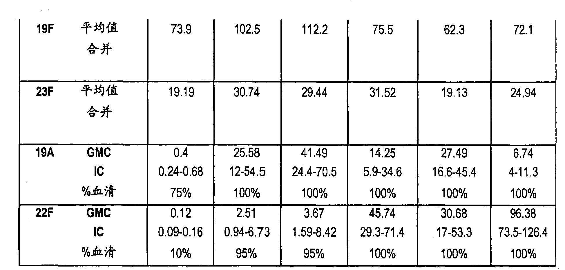 Figure CN101378779BD00511