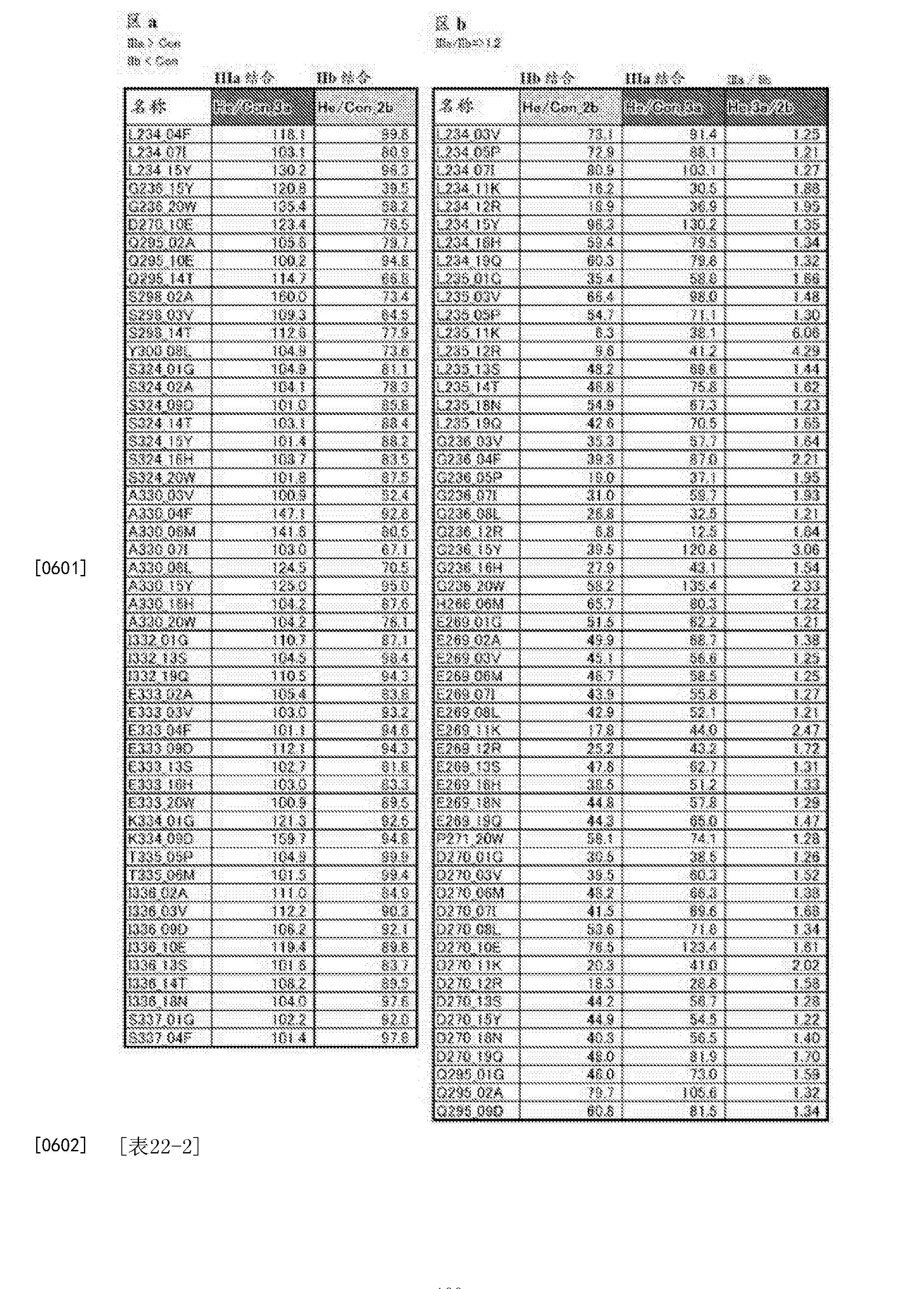 Figure CN105102618BD01001