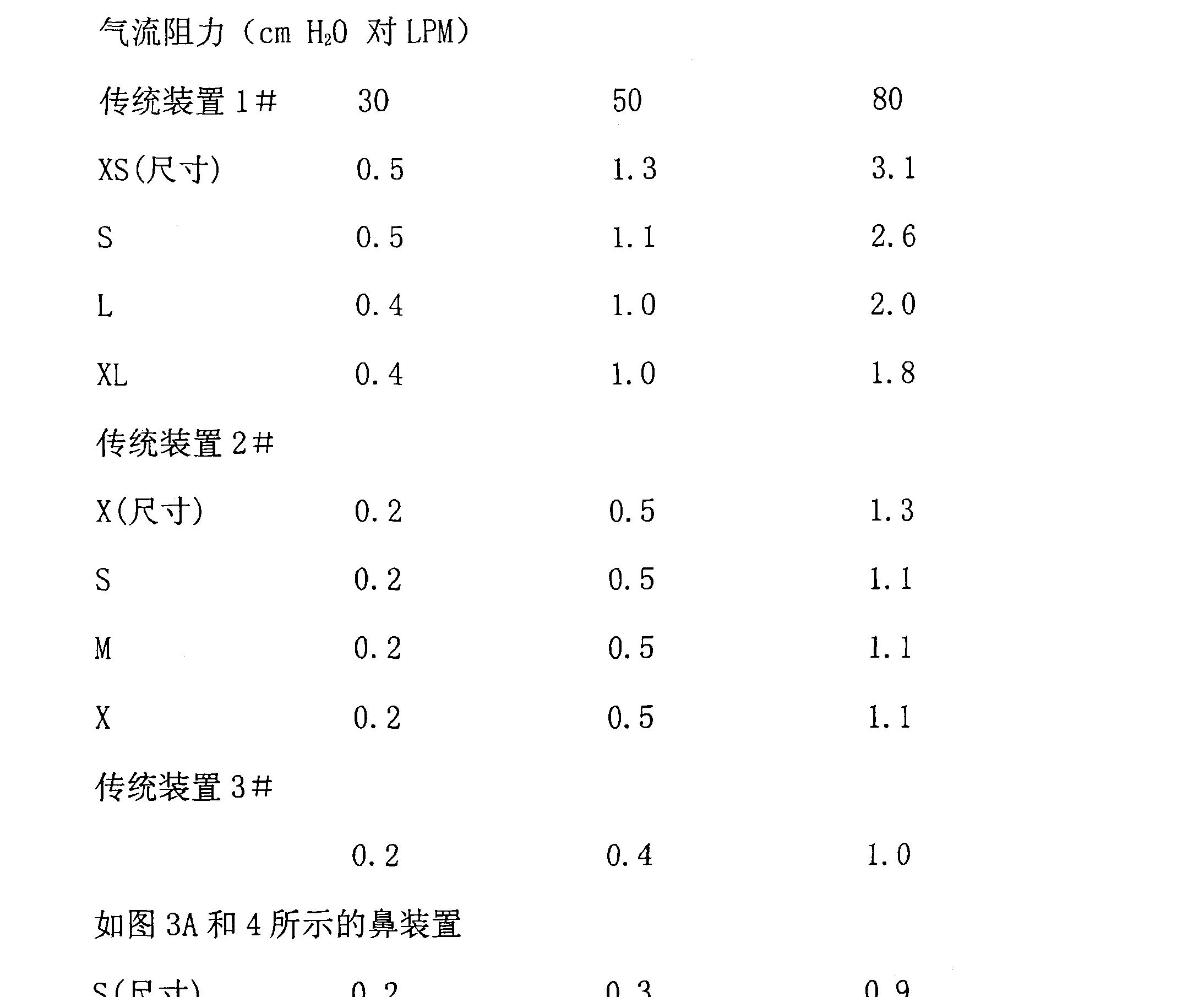 Figure CN1905917BD00241