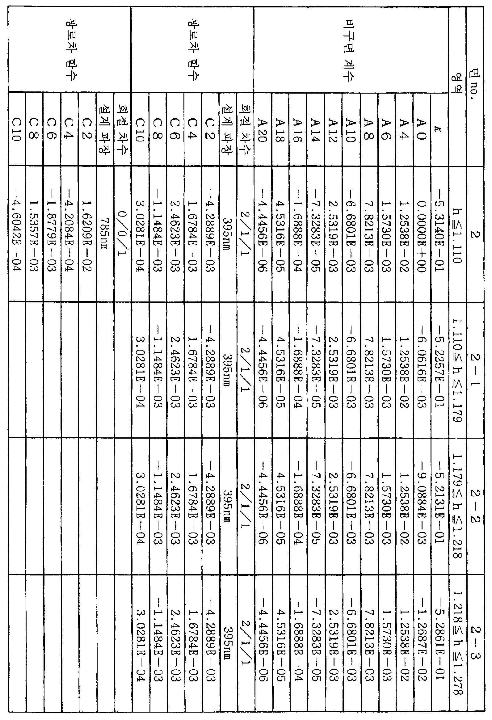 Figure 112008062727983-pct00010