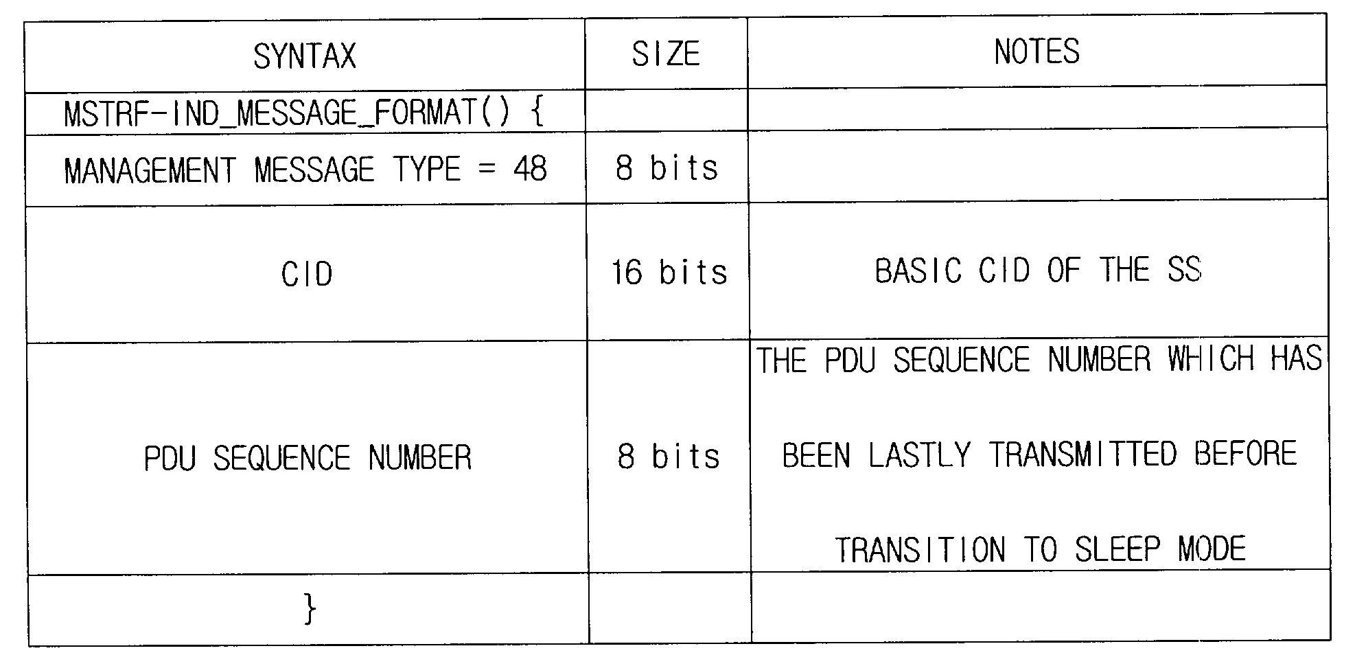 Figure 112003033241392-pat00008