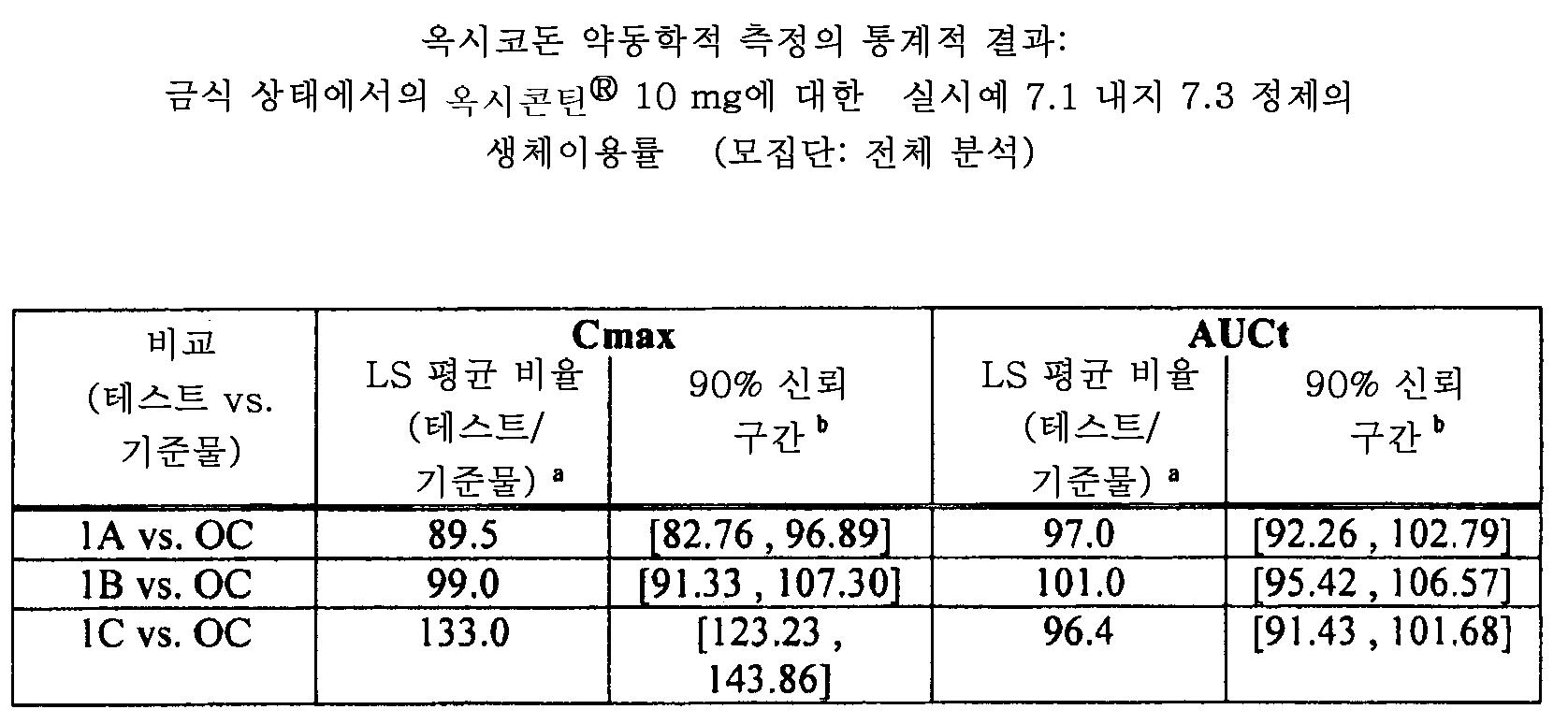 Figure 112011082183604-pat00132
