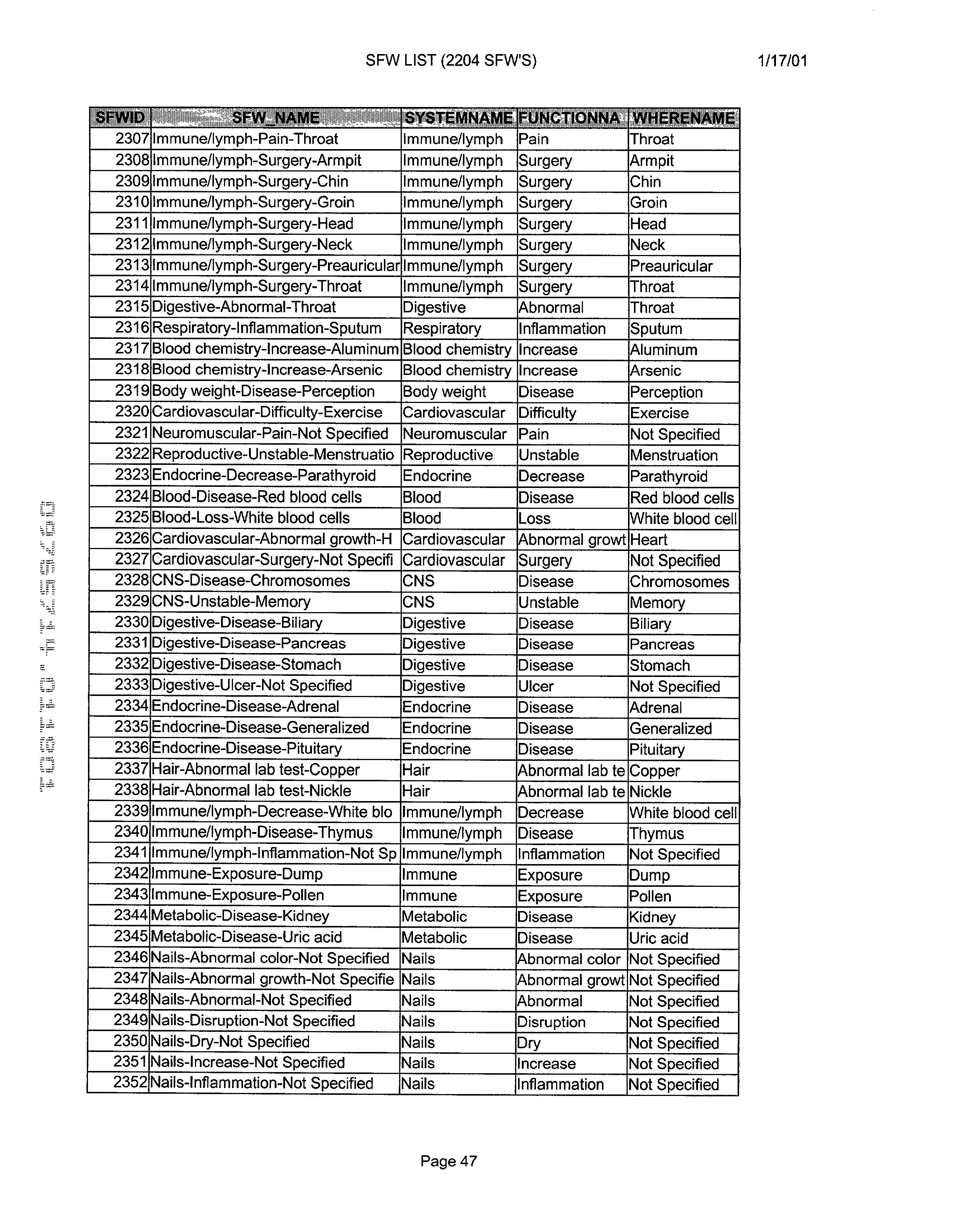 Figure US20030061072A1-20030327-P00899