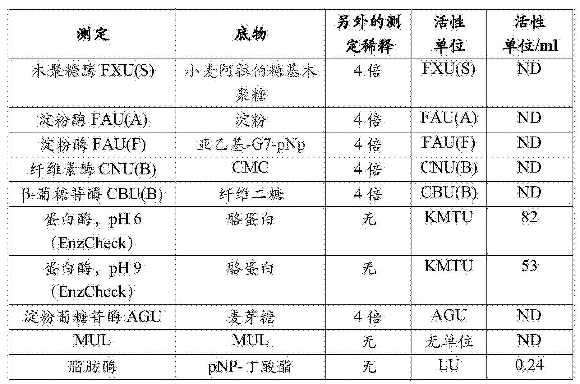 Figure CN106062271AD00511