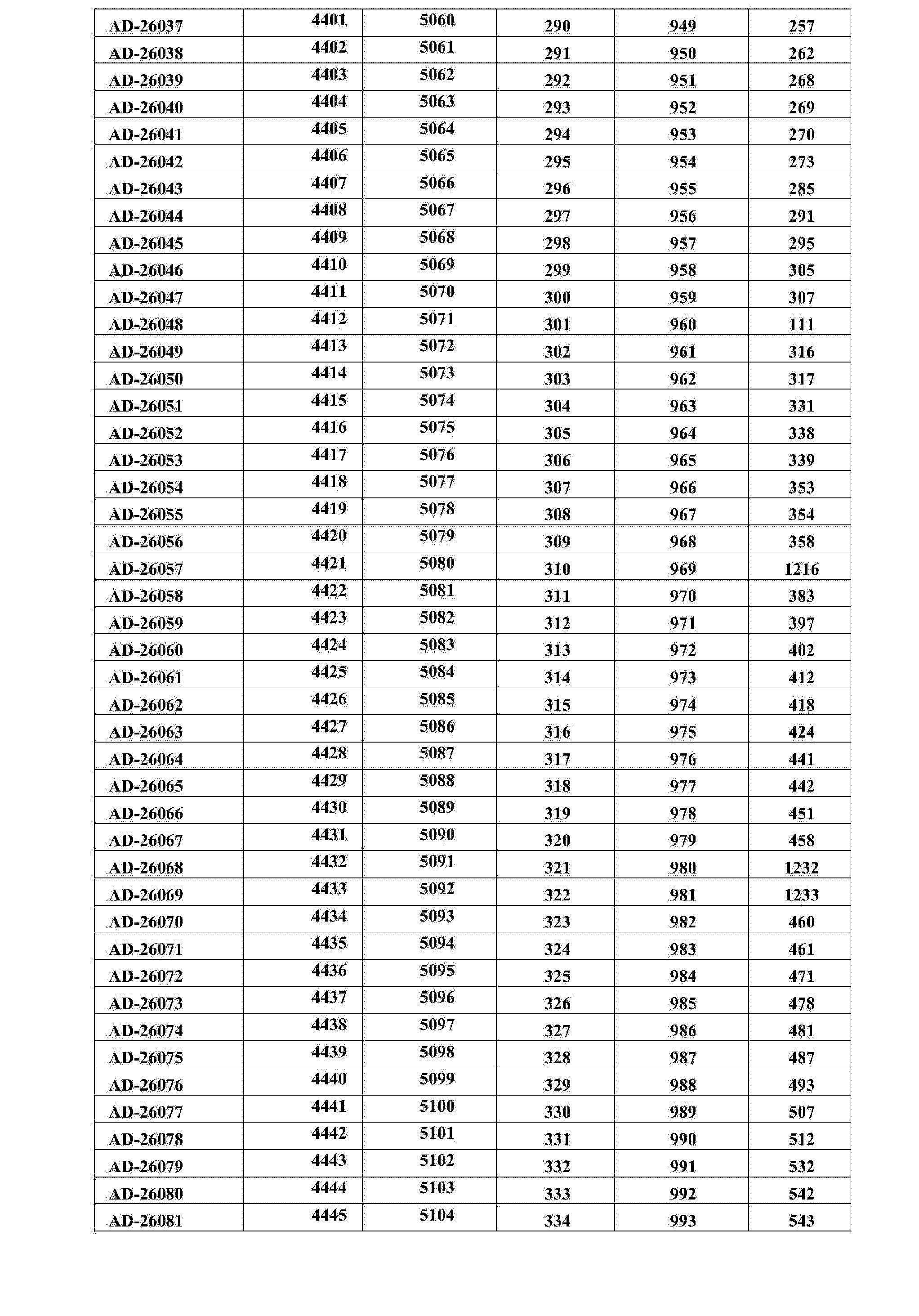 Figure CN104302768AD00151