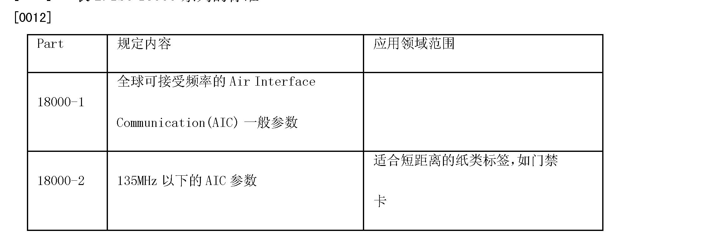 Figure CN102024172BD00052
