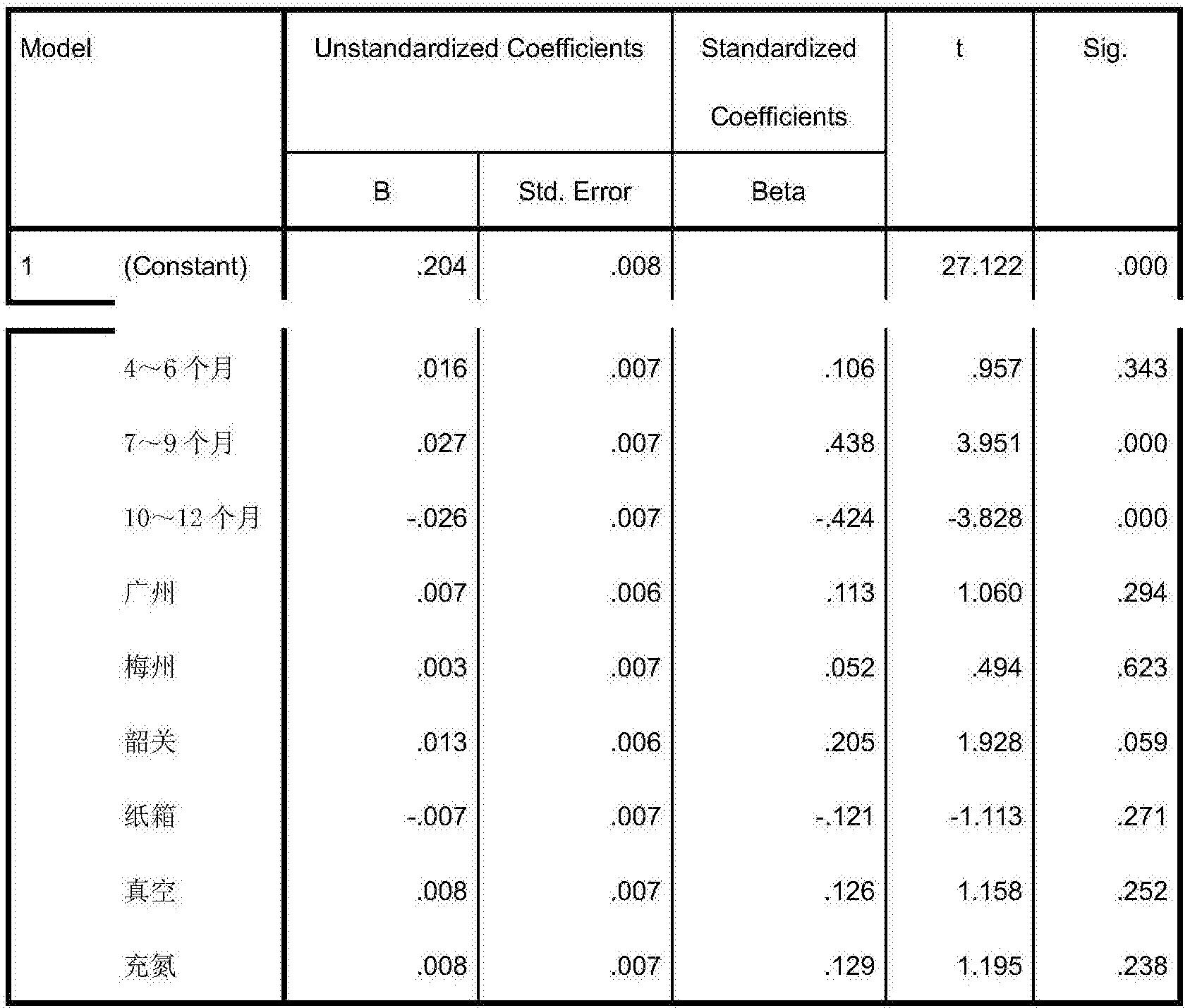 Figure CN106617274AD00101