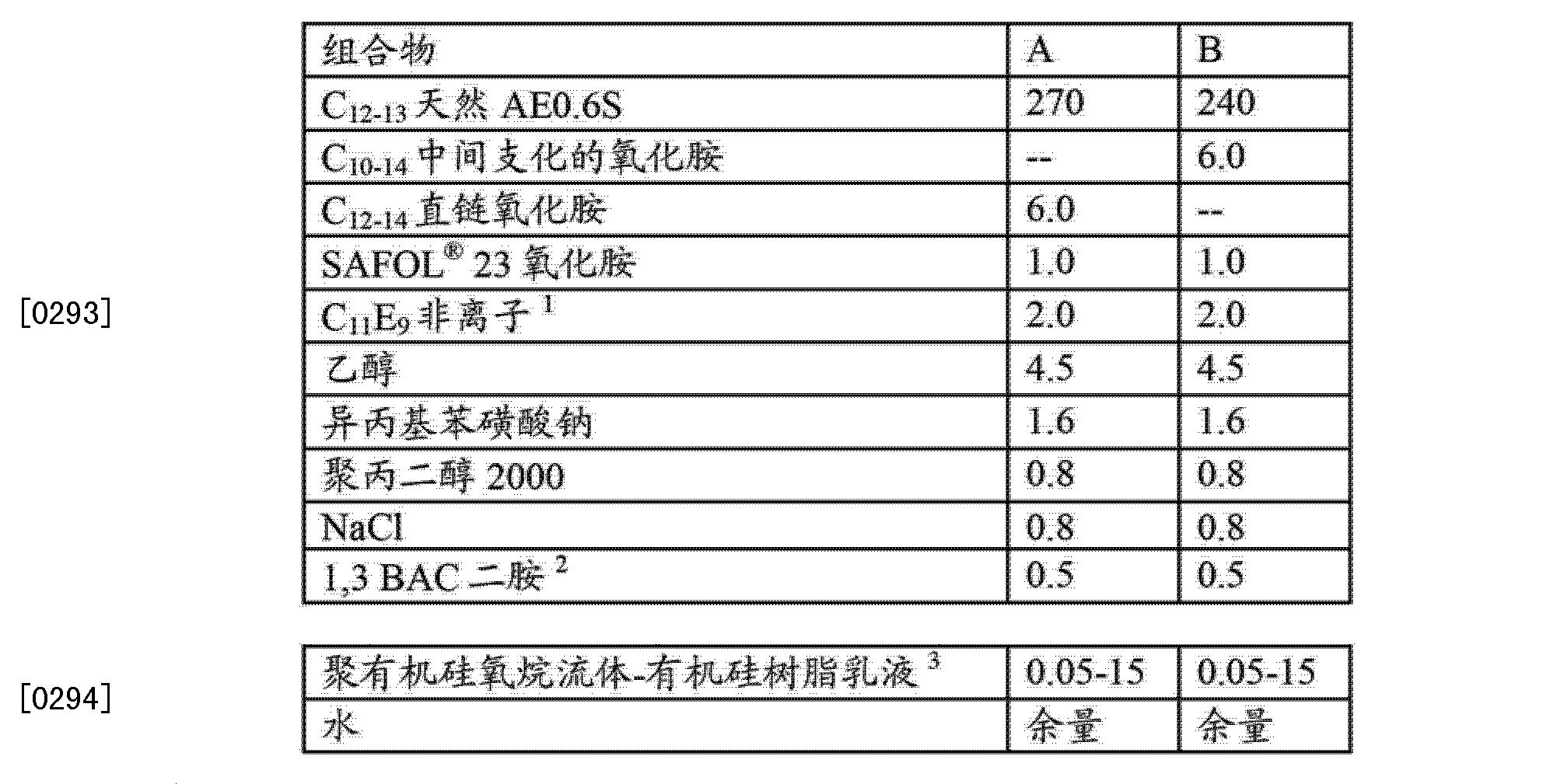 Figure CN103732730AD00472