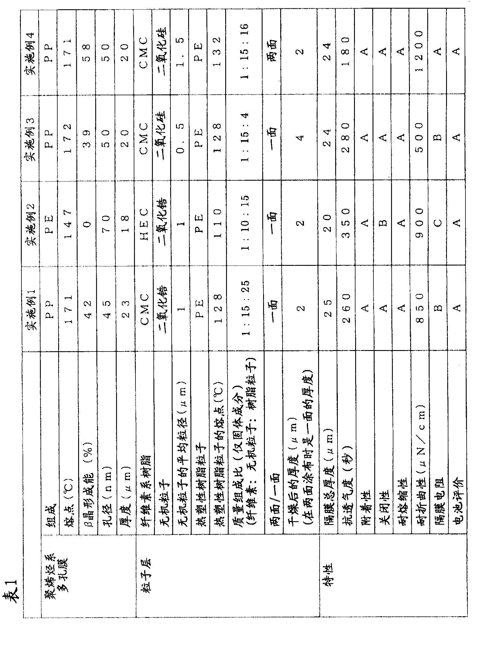 Figure CN102089901AD00181