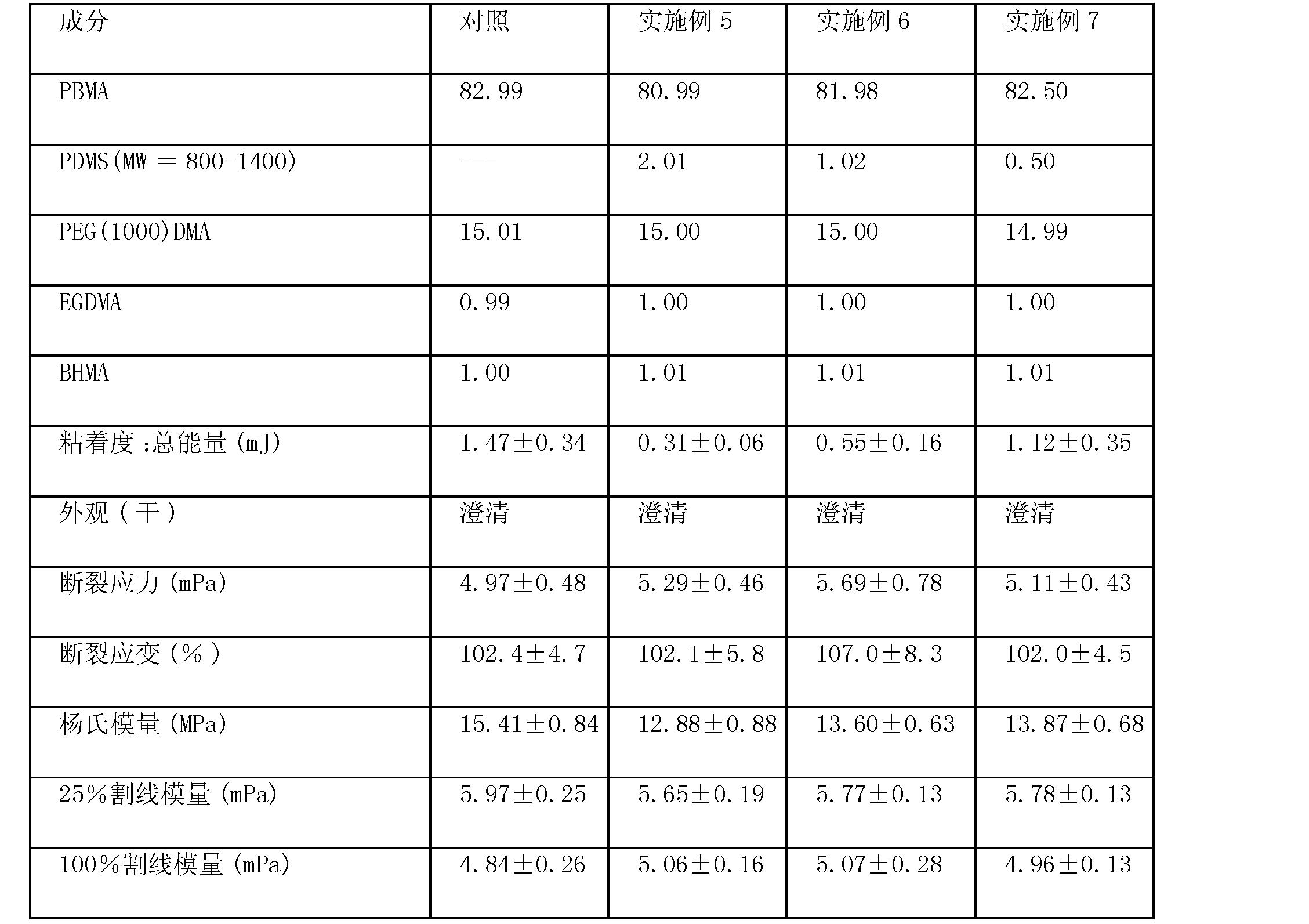 Figure CN101563115BD00112