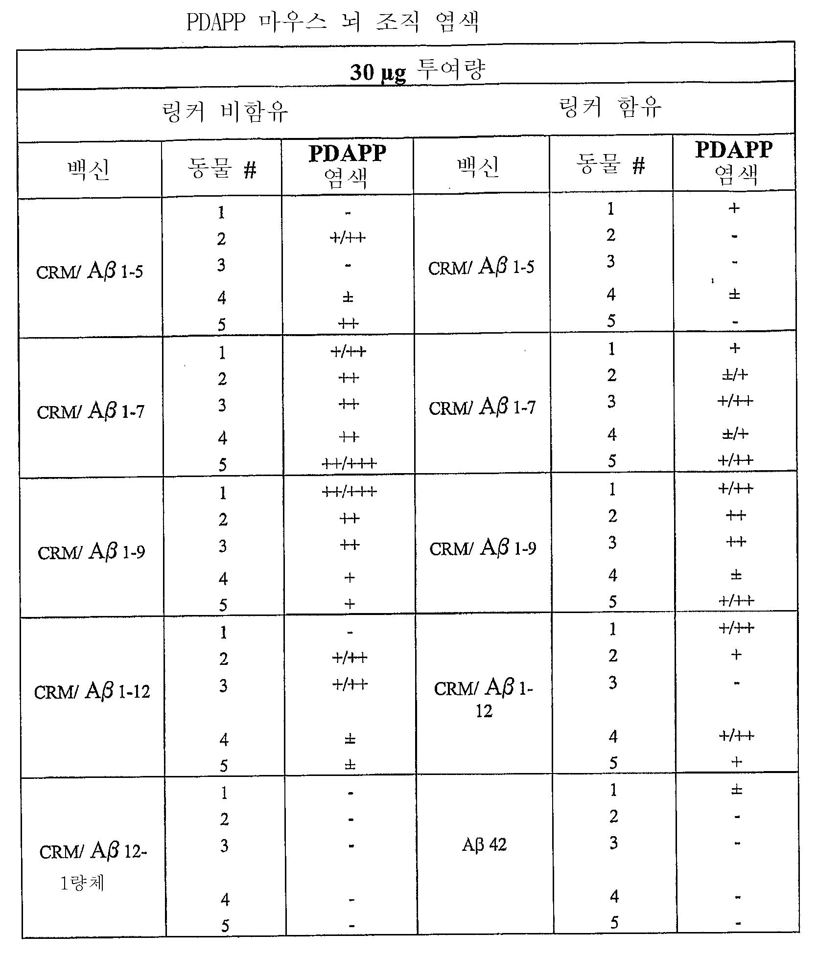 Figure 112011068200653-pat00021