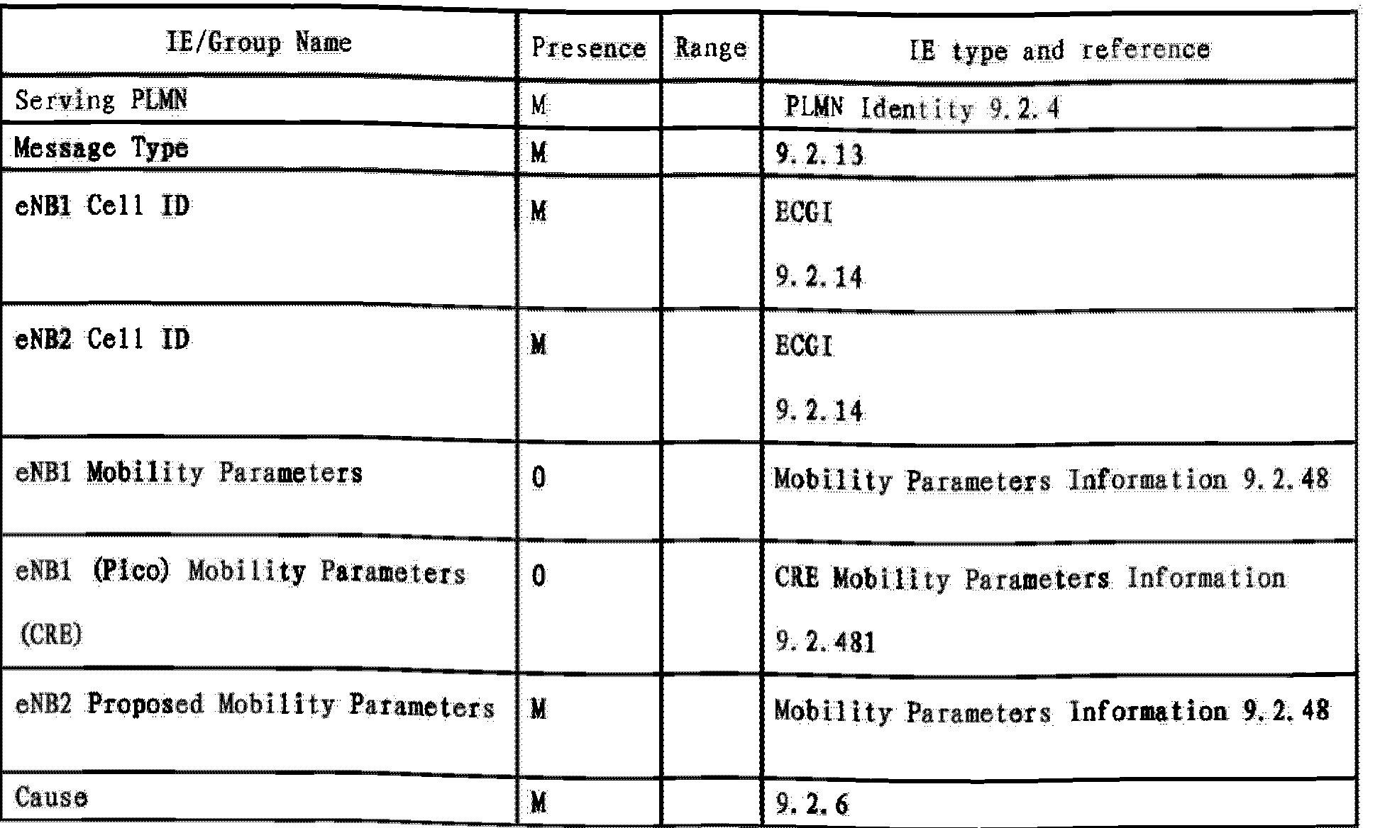 Figure CN104244340AD00081