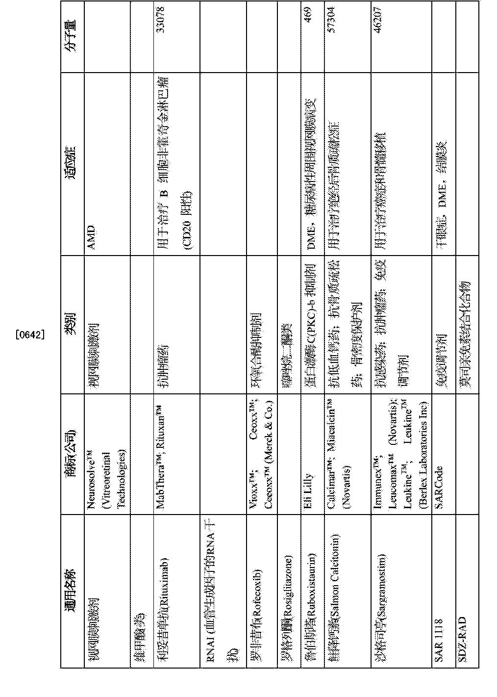 Figure CN103209733BD00851