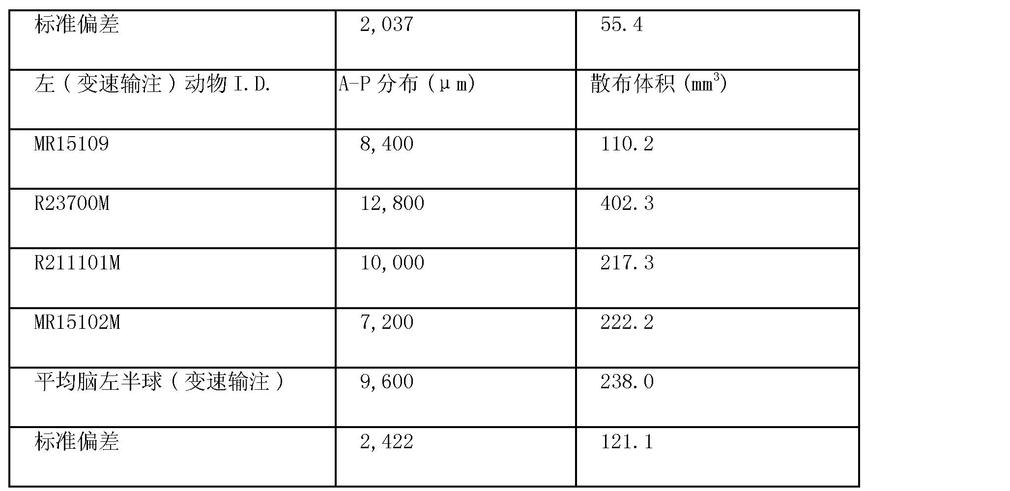Figure CN102626336AD00211