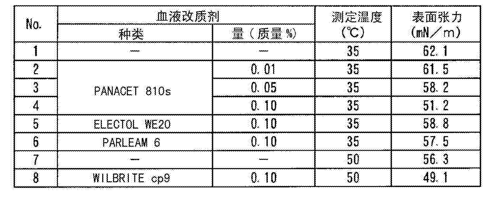 Figure CN104271094BD00431
