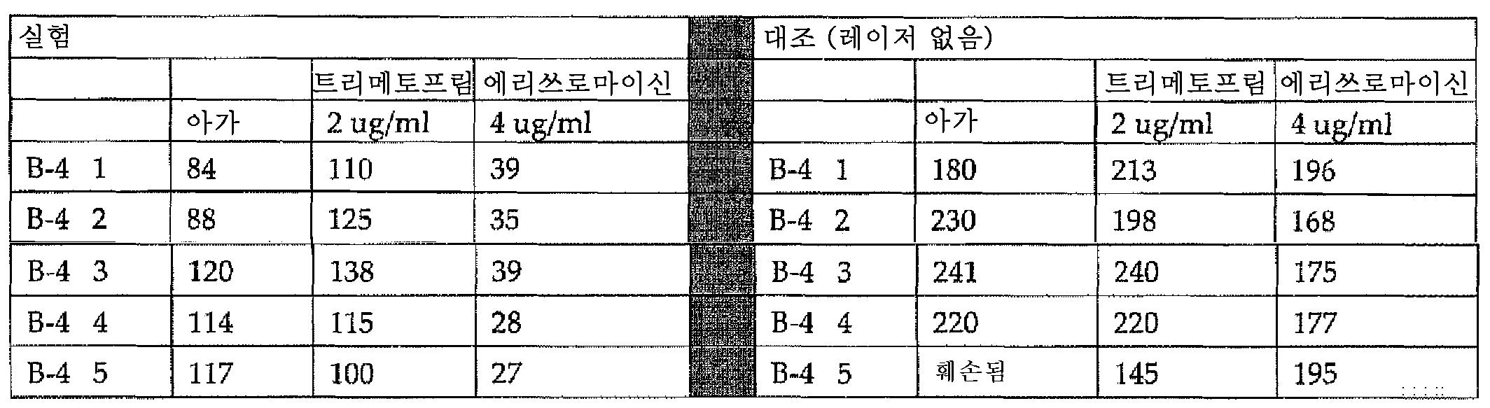 Figure 112009042155886-PCT00003