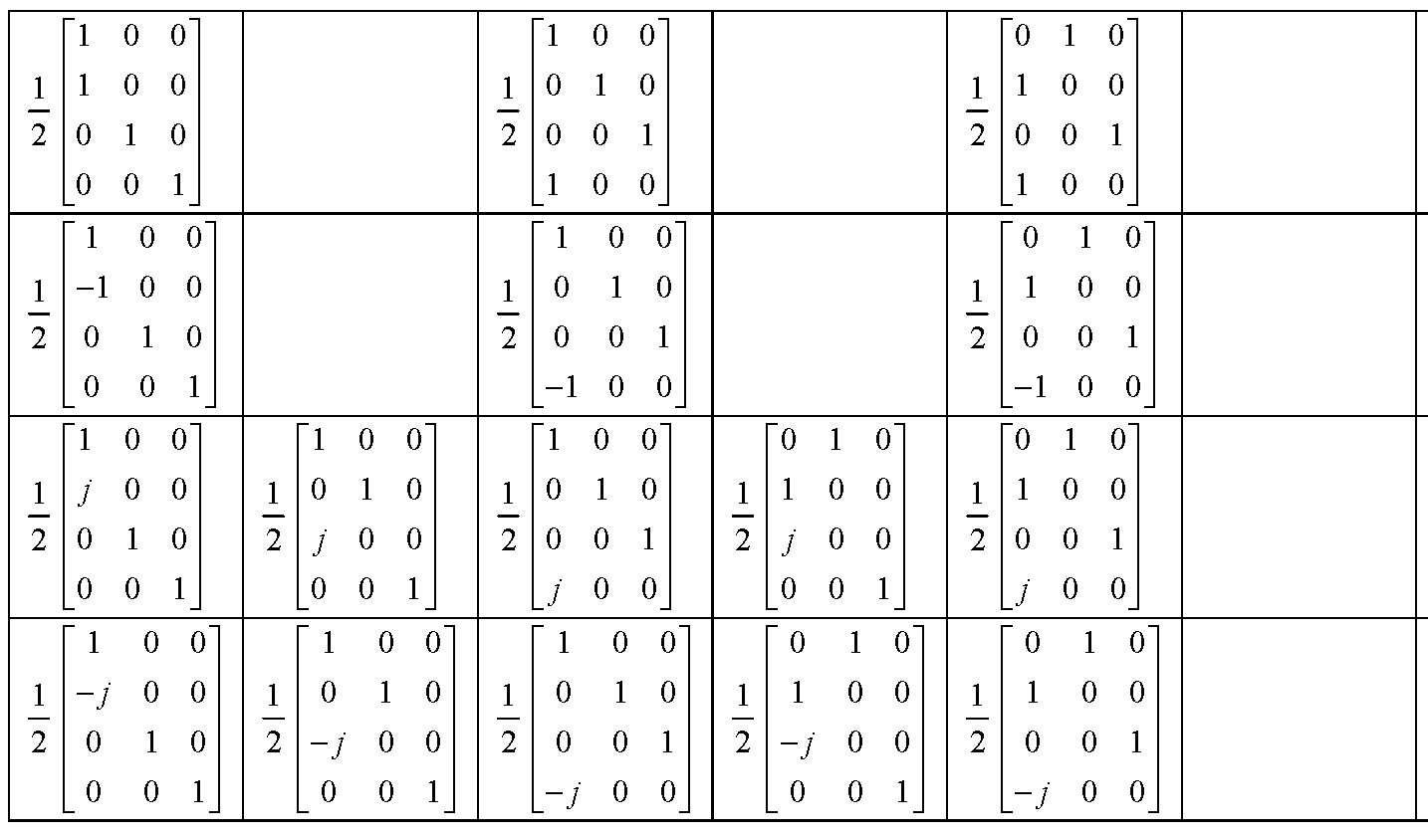 Figure 112010009825391-pat00892