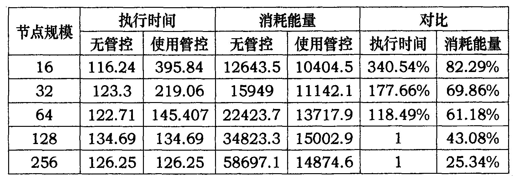 Figure CN101847044BD00061