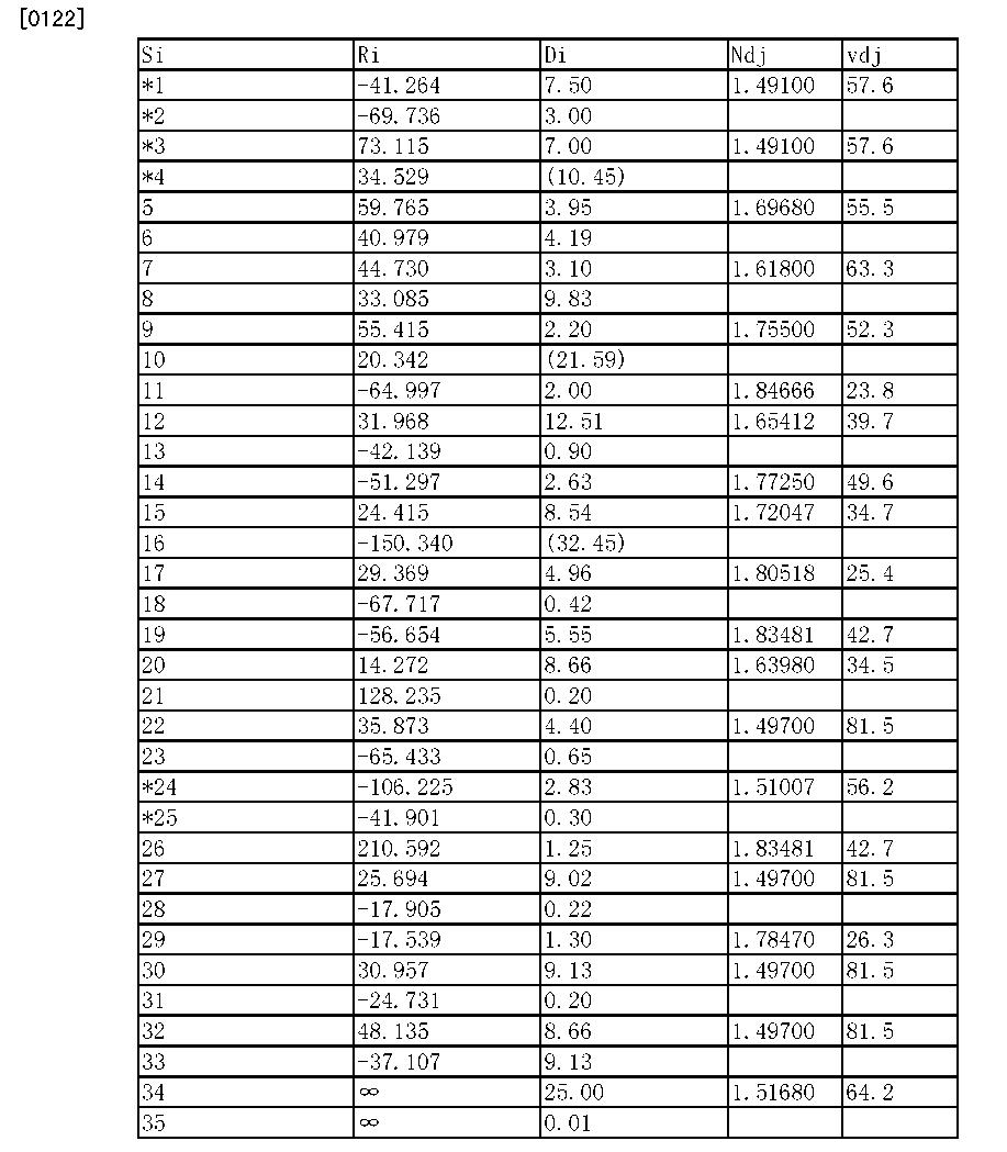Figure CN103562772BD00131