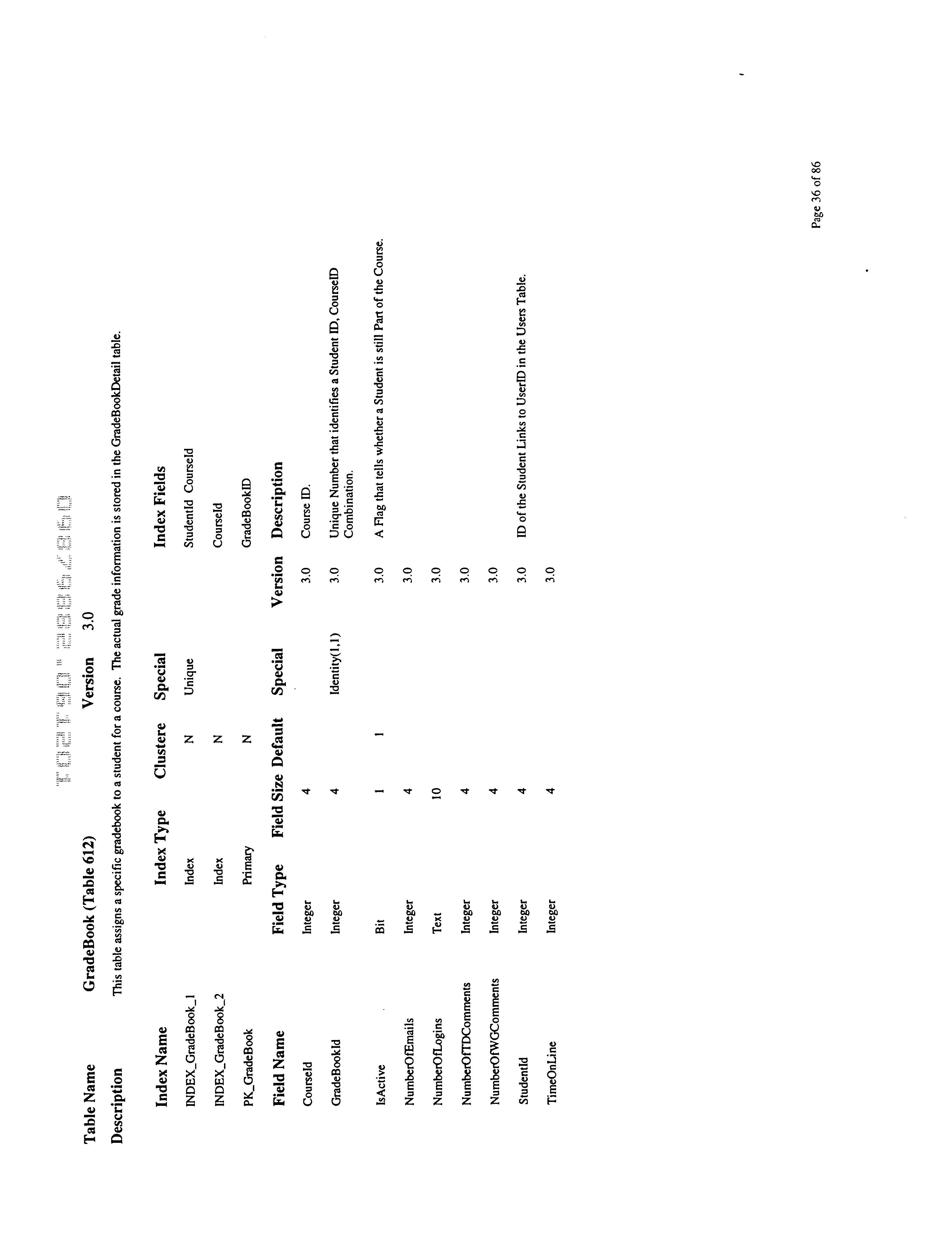 Figure US06674992-20040106-P00036