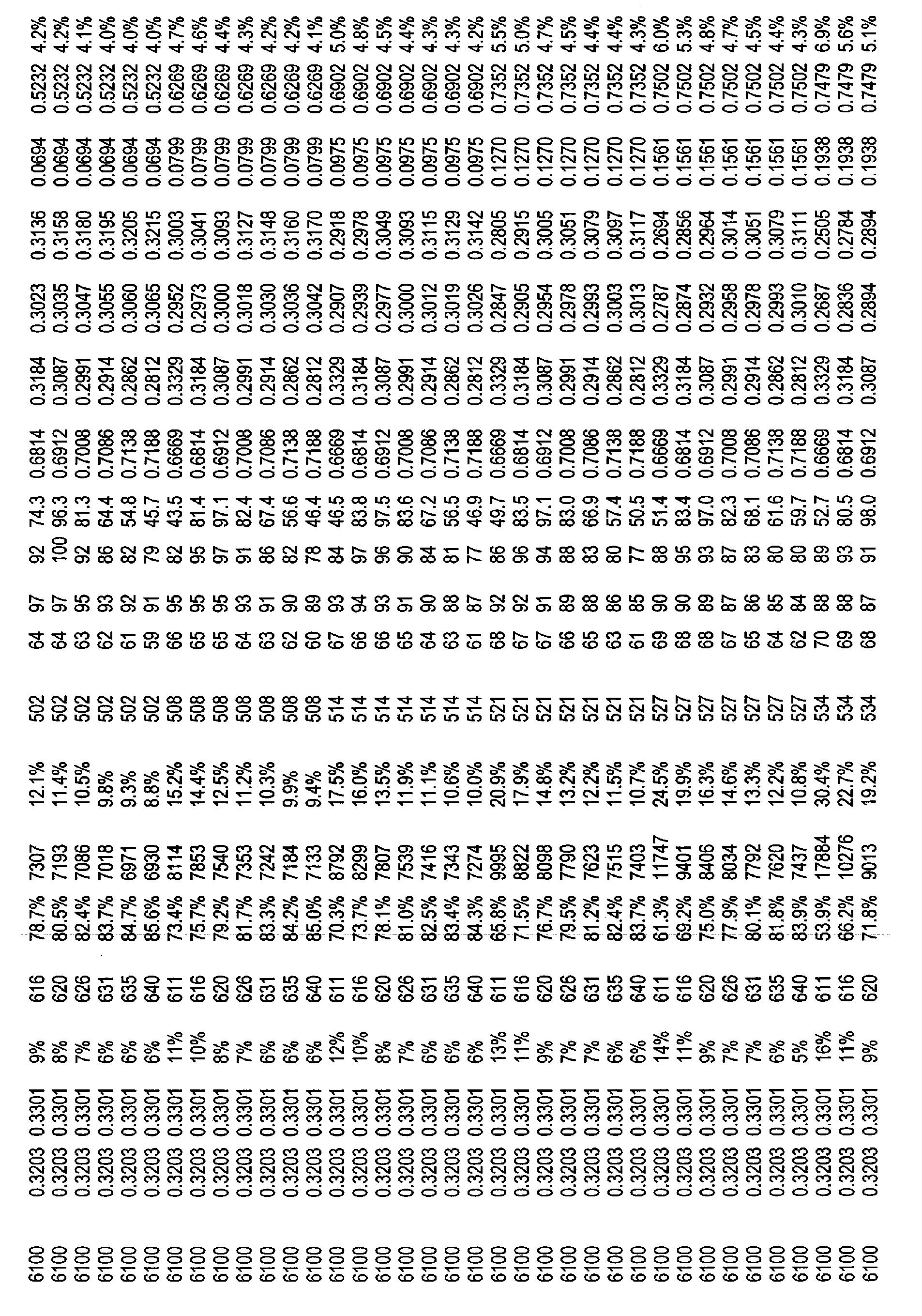 Figure CN101821544BD00361