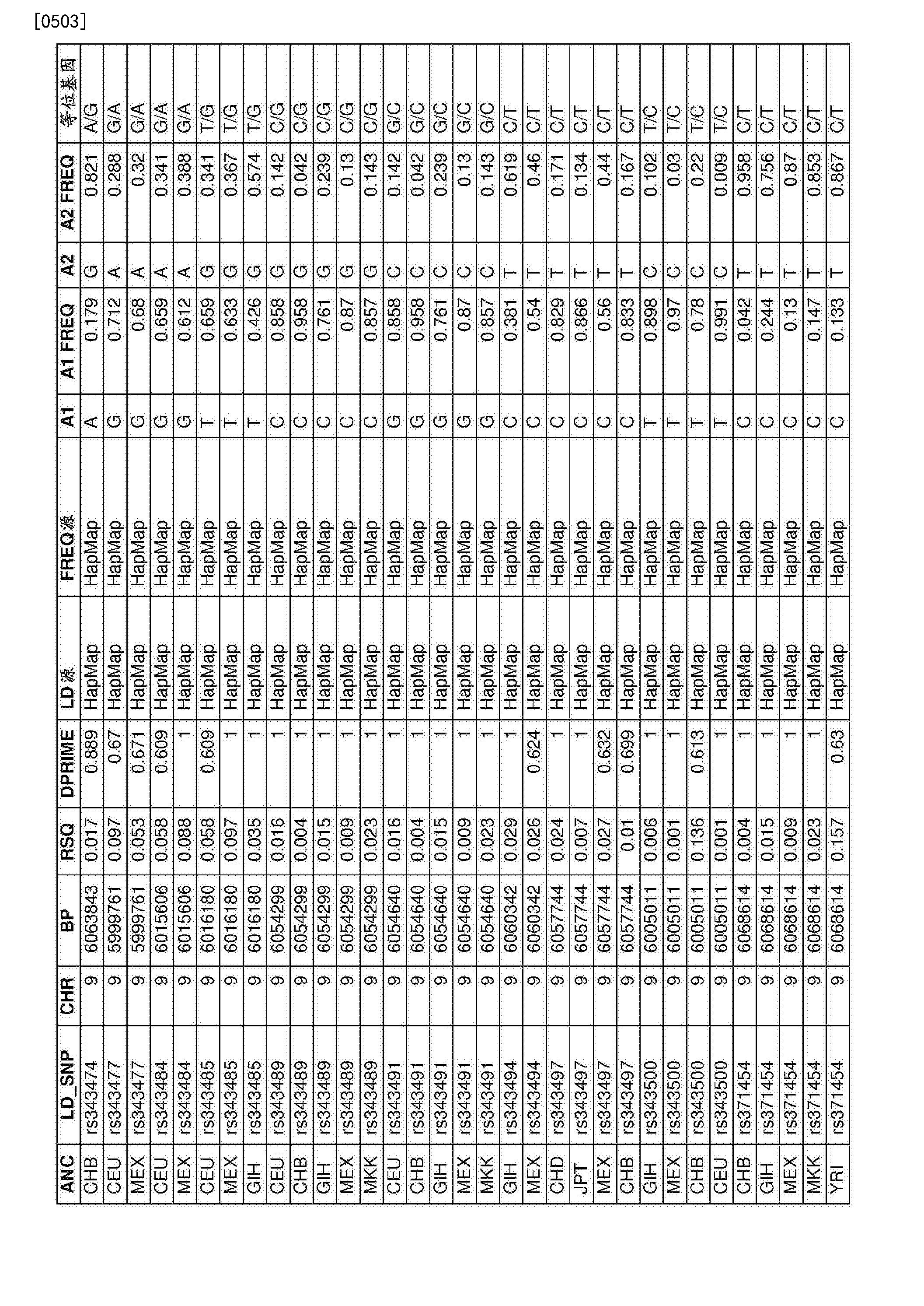 Figure CN107109494AD01741