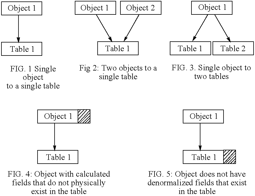 Figure US07072934-20060704-C00002