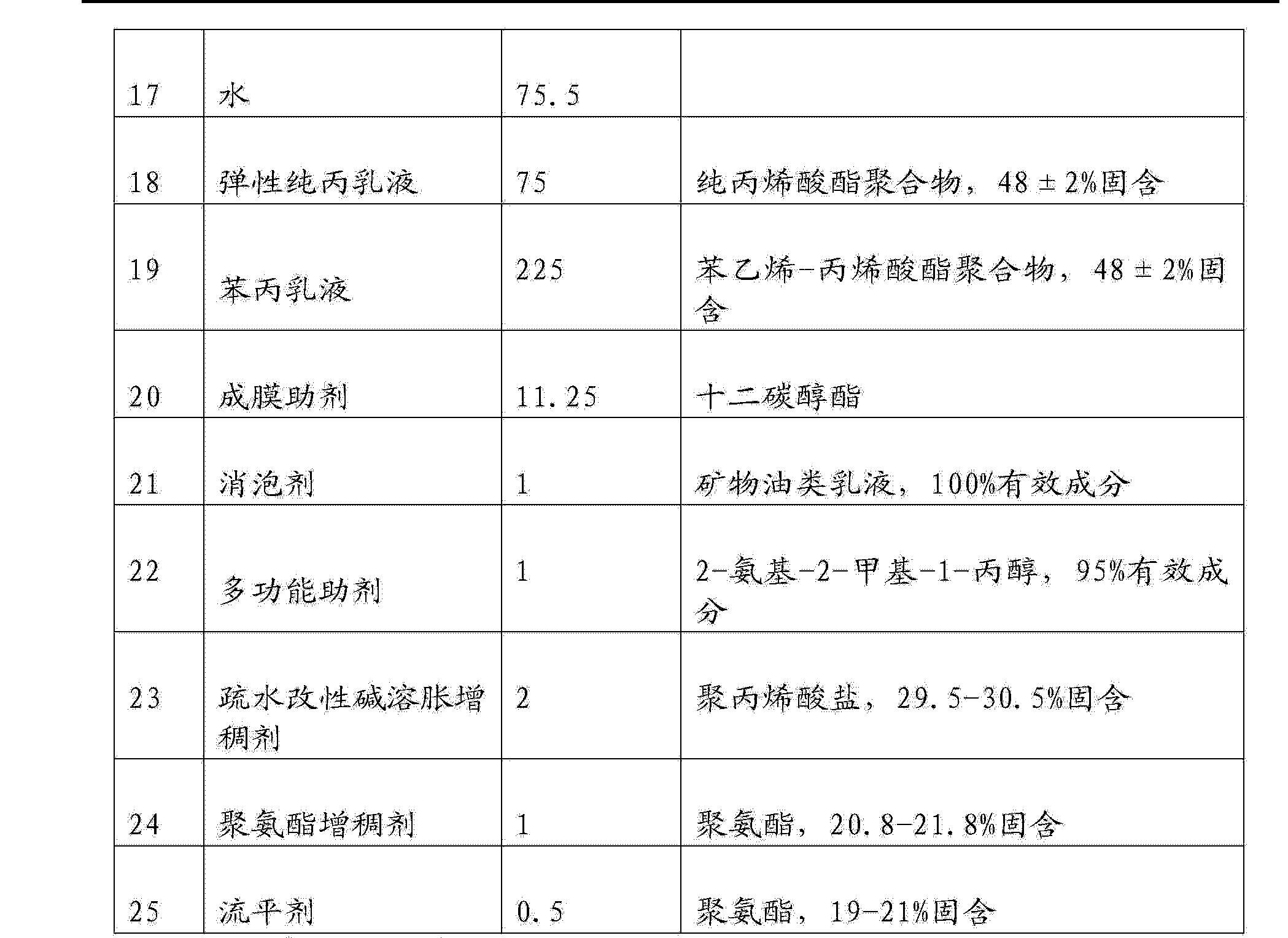 Figure CN104530889AD00171