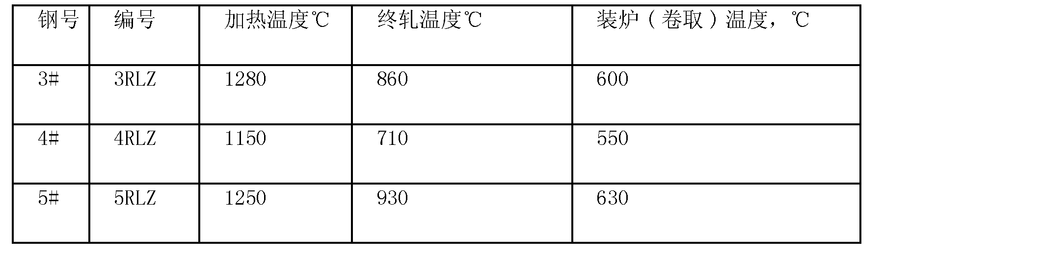 Figure CN101713046BD00072