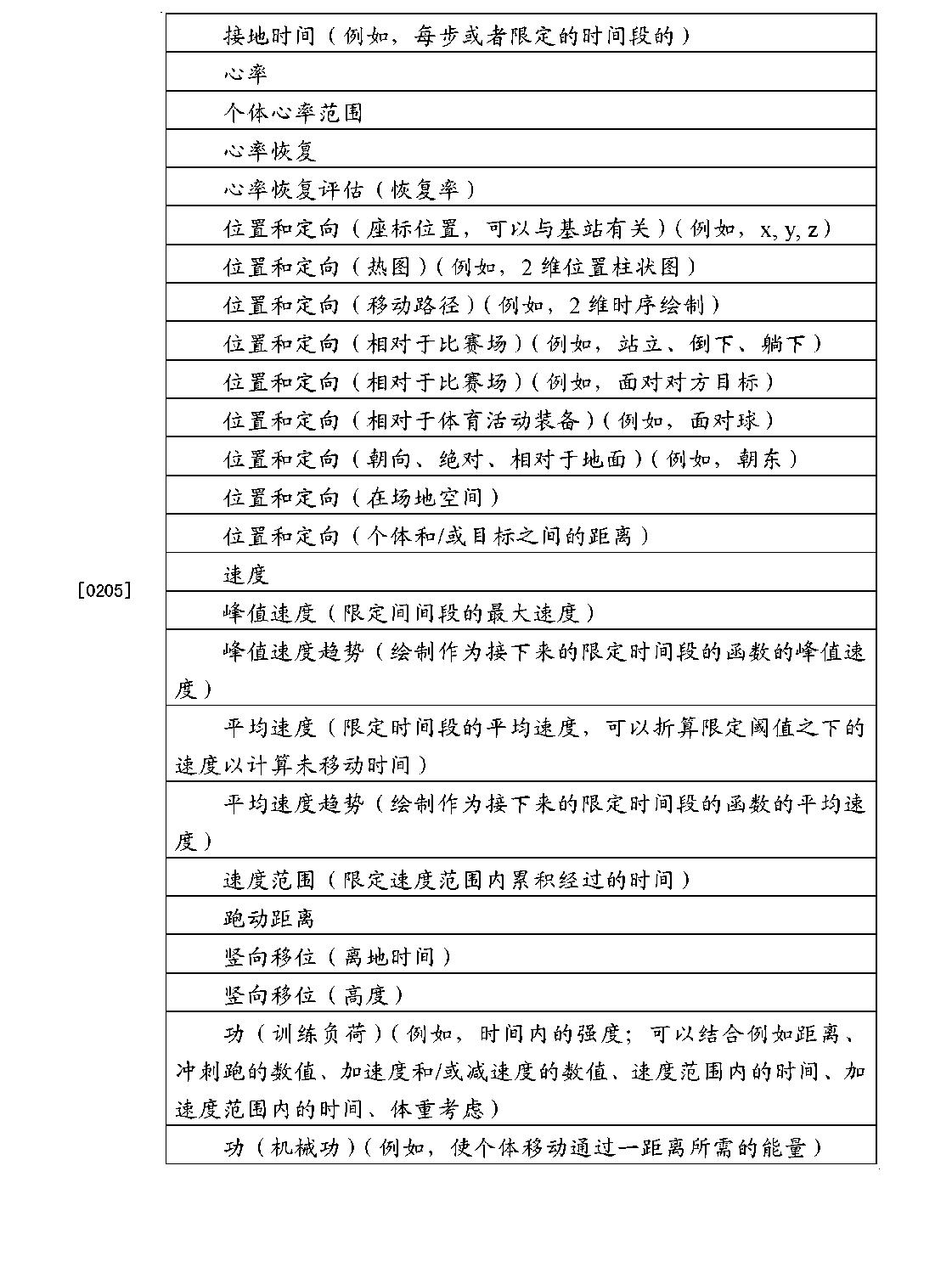Figure CN102728047BD00291