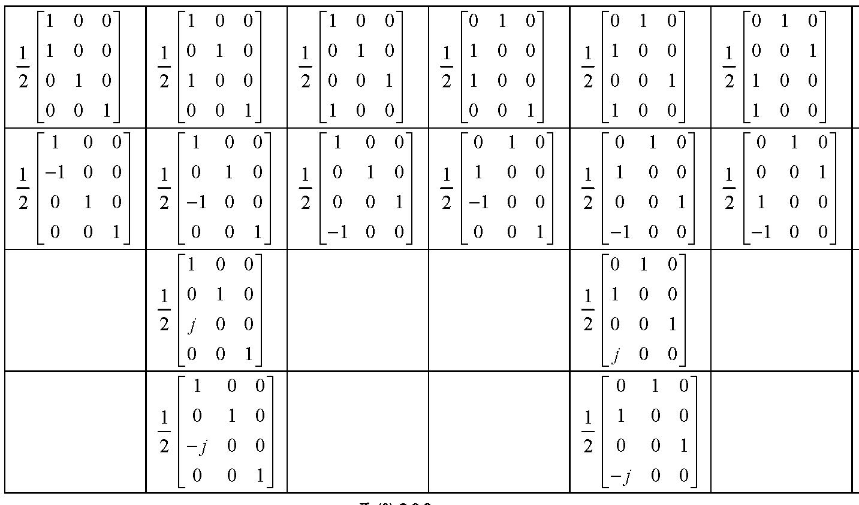Figure 112010009825391-pat01221