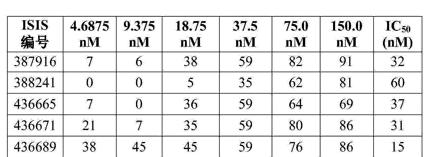 Figure CN104894129AD00482