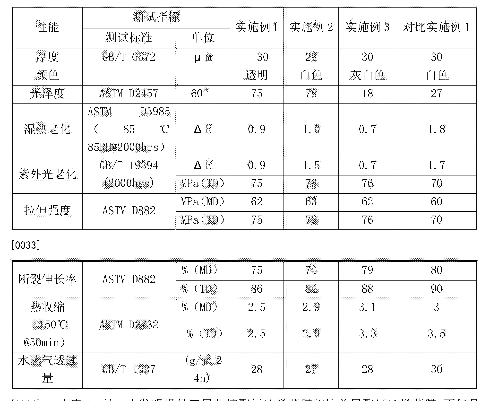 Figure CN105774152AD00071