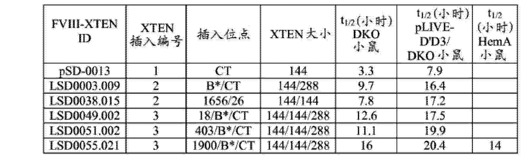 Figure CN104661674AD01381