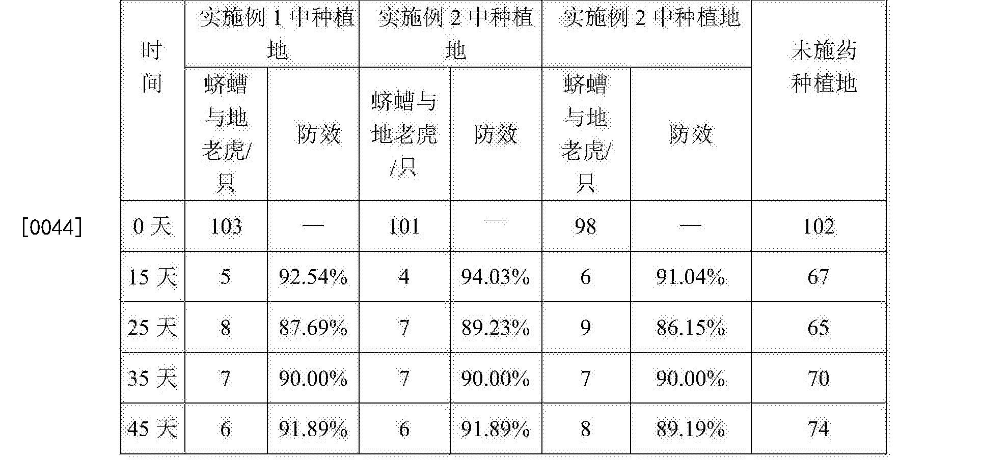 Figure CN107409908AD00071