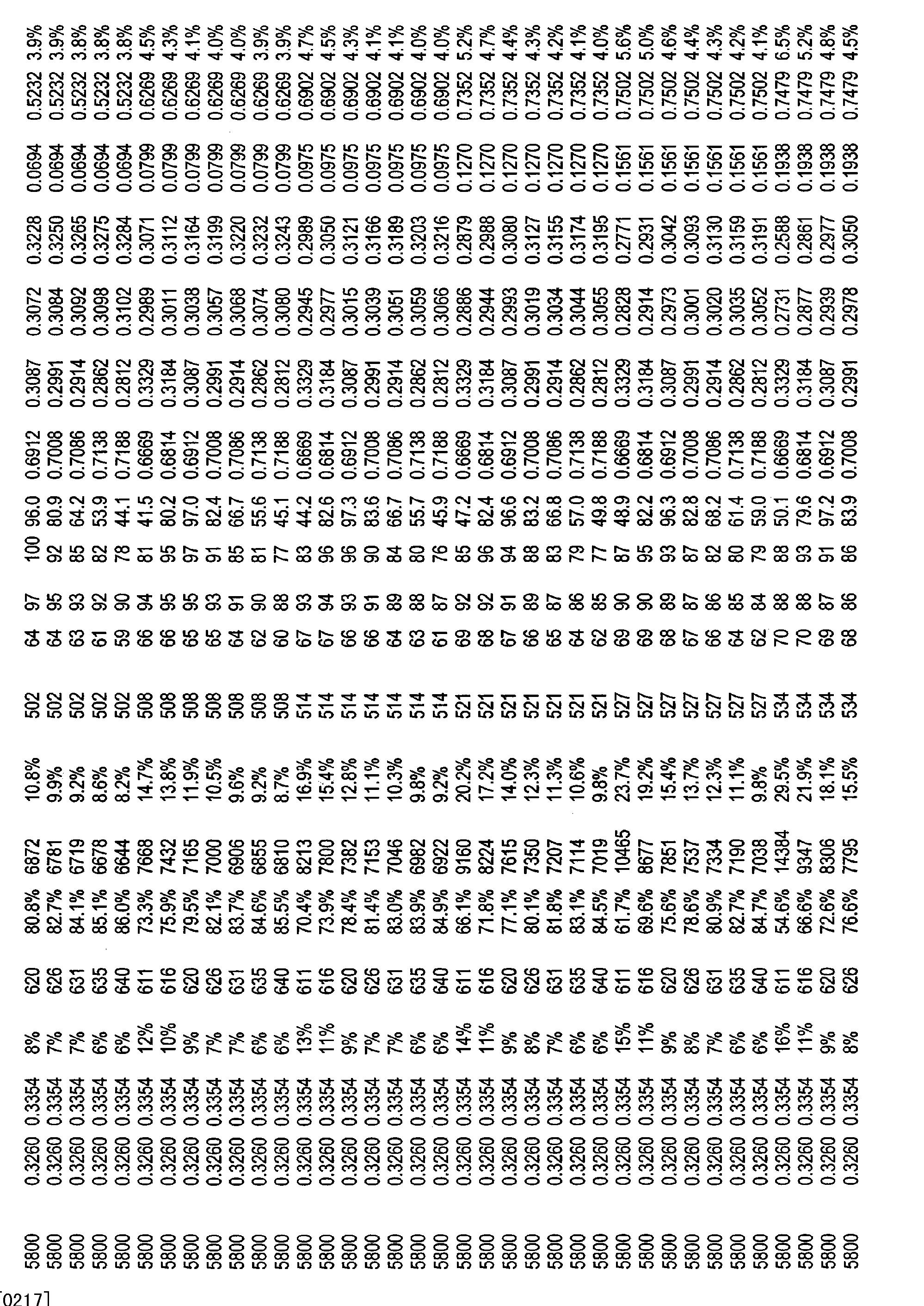 Figure CN101821544BD00441