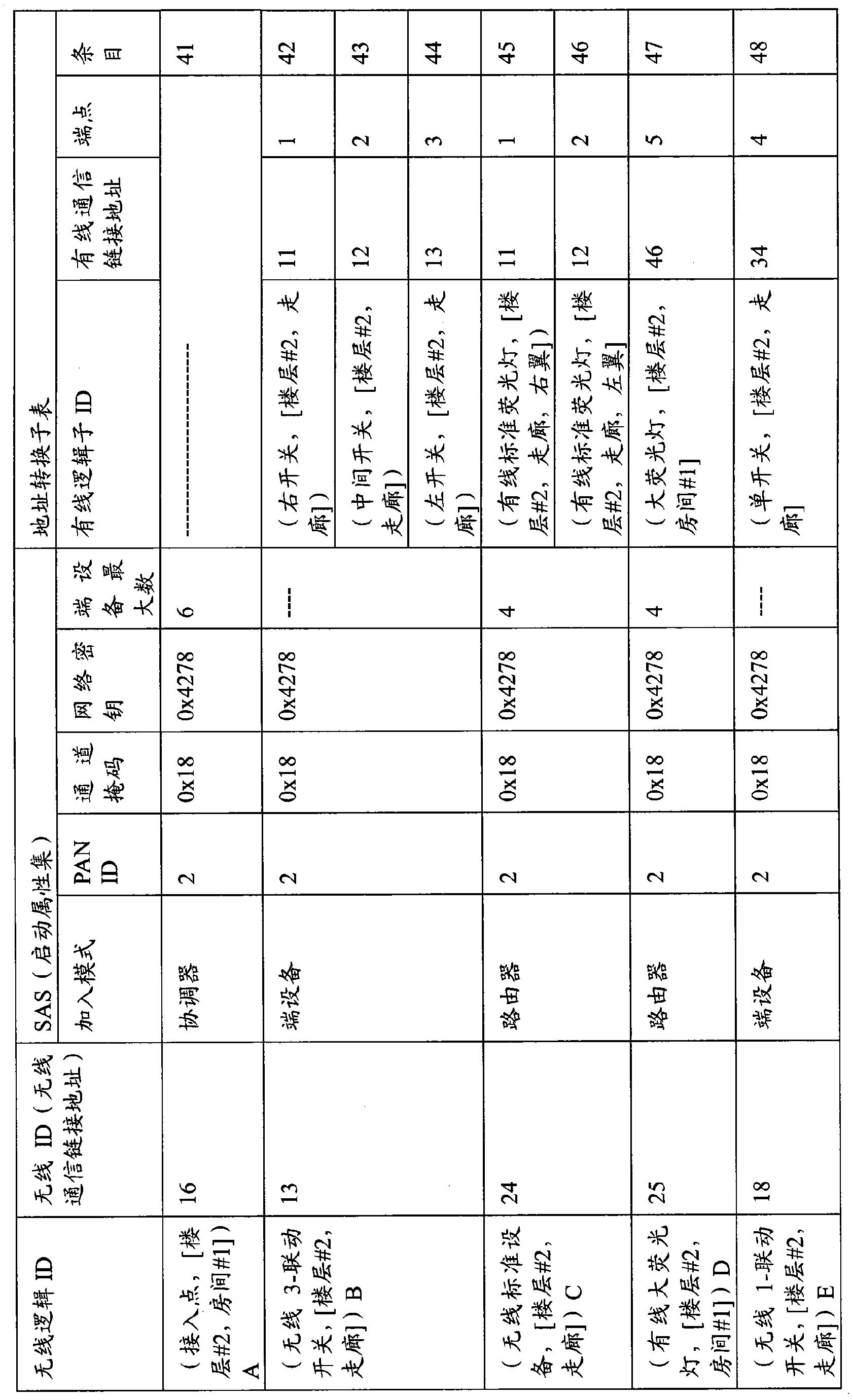 Figure CN101919290BD00241