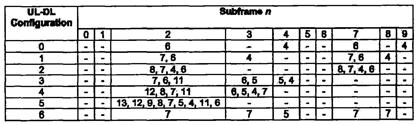 Figure 112014076174802-pct00005