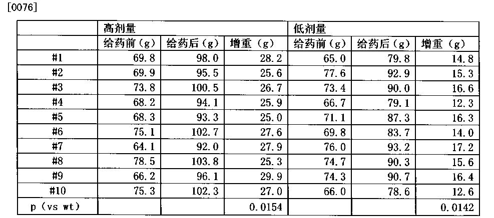 Figure CN103509102BD00082