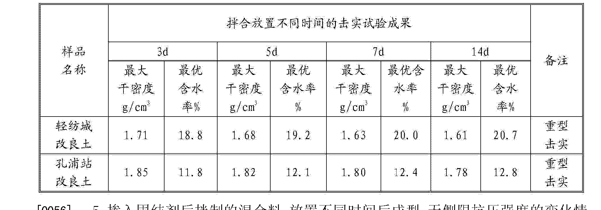 Figure CN103613323AD00073