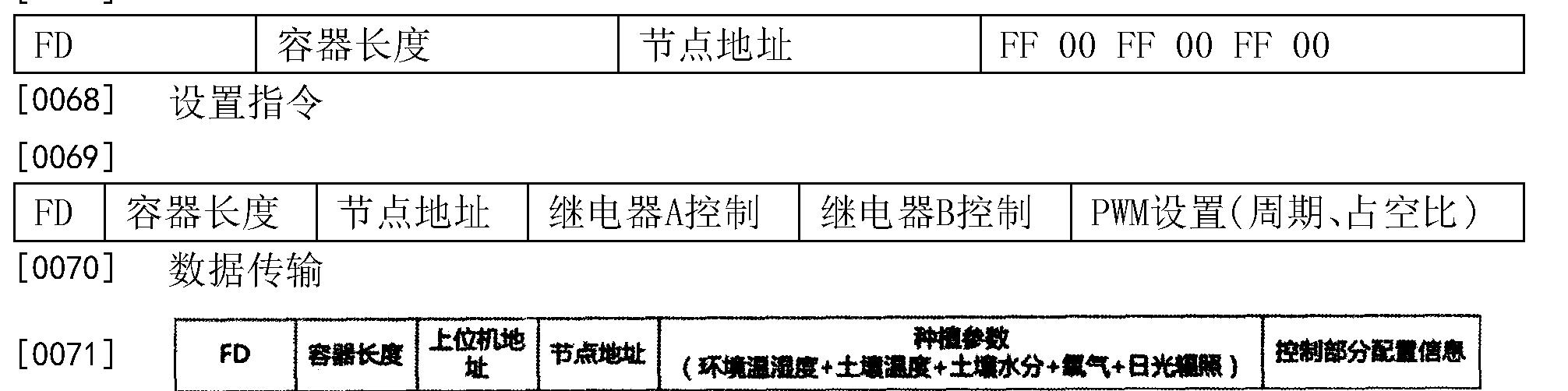 Figure CN103955187BD00101