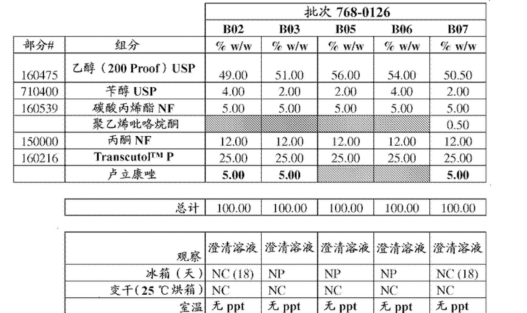 Figure CN102395274BD00491