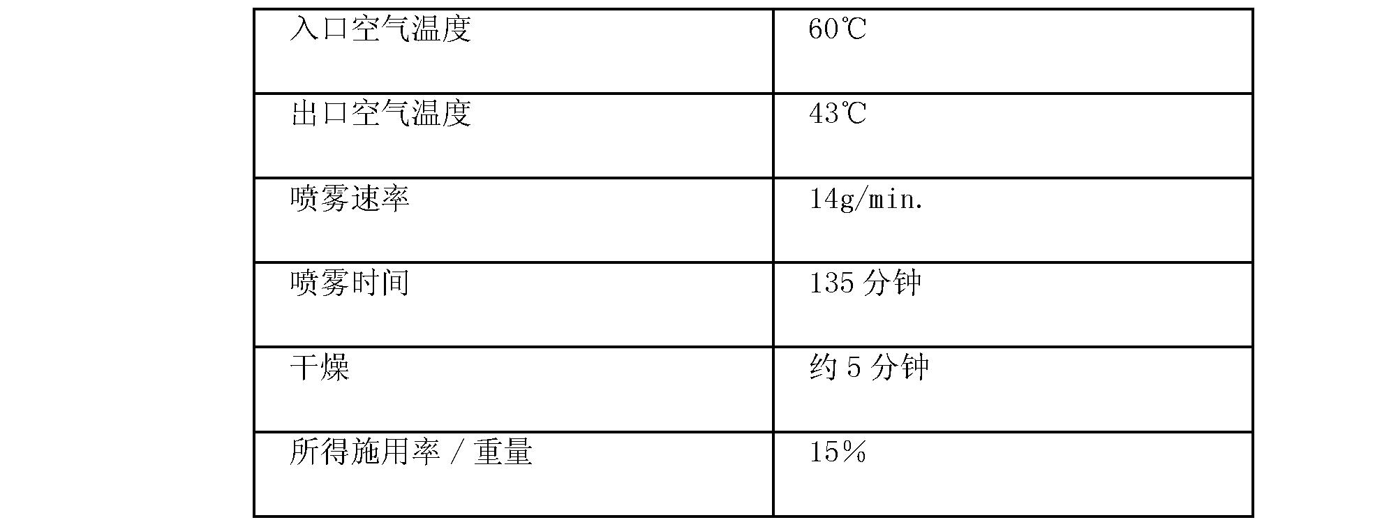 Figure CN101778870BD00391