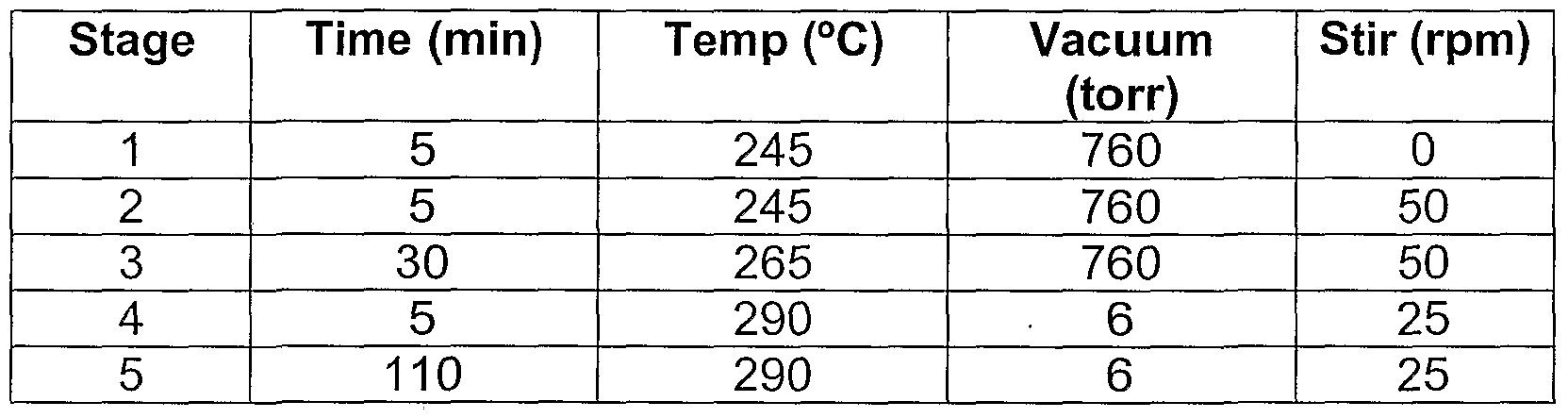 Figure imgf000279_0002