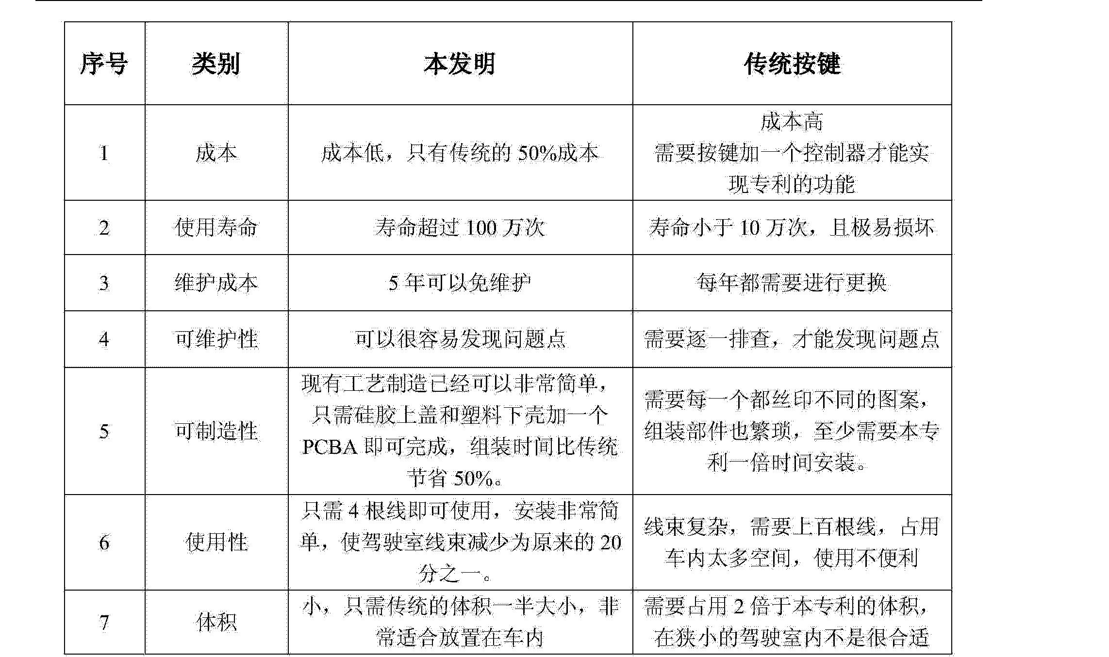 Figure CN104021968AD00081