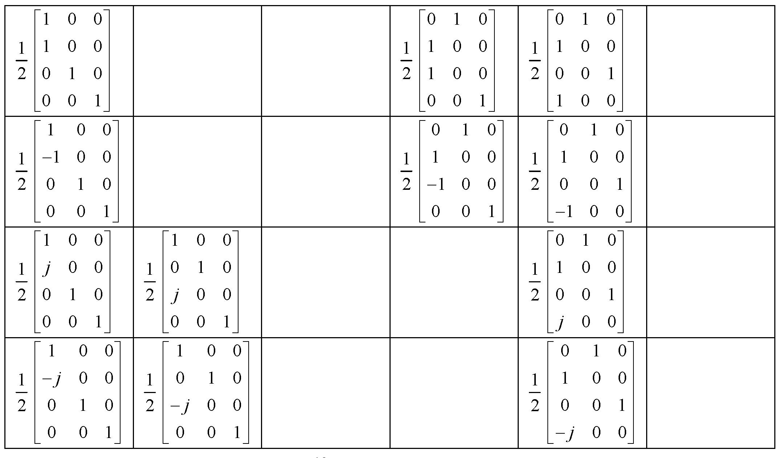 Figure 112010009825391-pat00729
