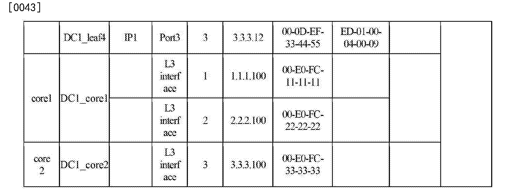 Figure CN103259727BD00111