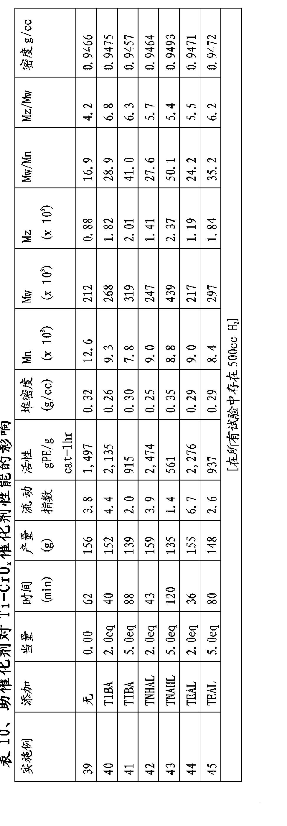 Figure CN102070737BD00261
