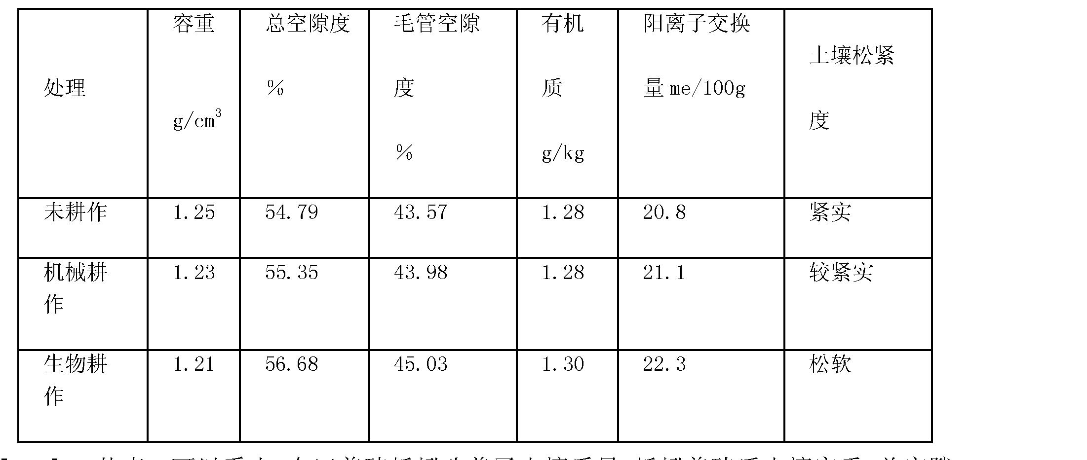Figure CN101731184BD00072
